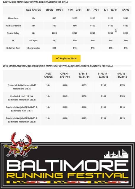 Baltimore Running festival 2015 details